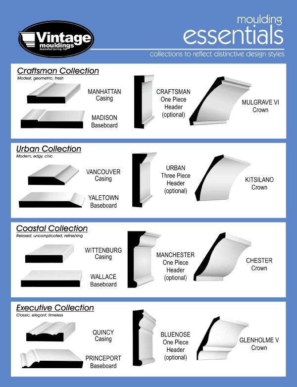 Mouldings,interior mouldings,exterior mouldings,custom mouldings
